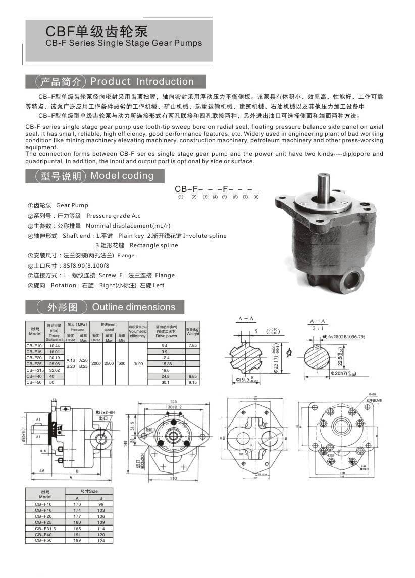 CBFSingle-stage gear pump