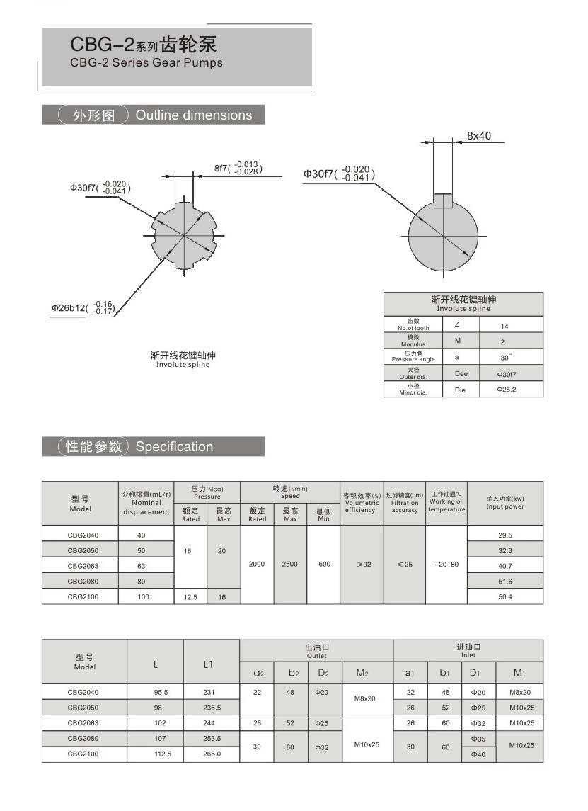 CBG-3CBTDSeries Gear Pumps