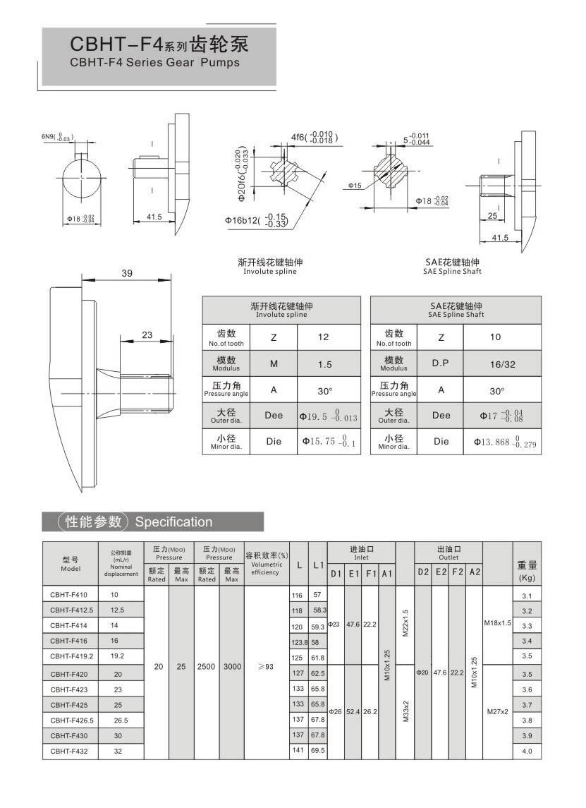 Amapompo we-CBHT-F4 Series Gear