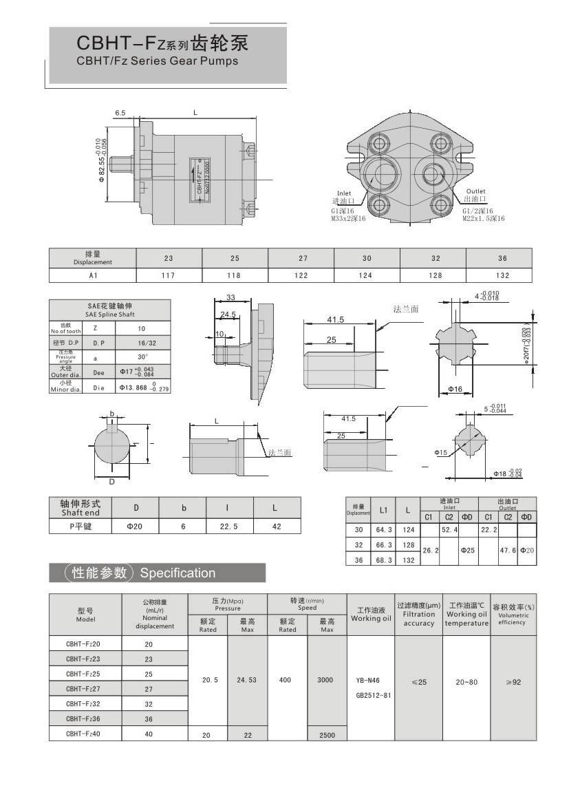 Amapompo we-CBHT-Fz Series Gear
