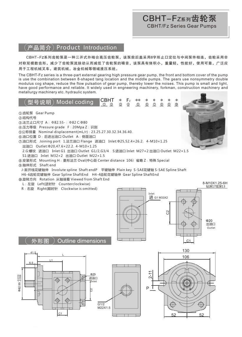 CBHT-FzSeries Gear Pumps