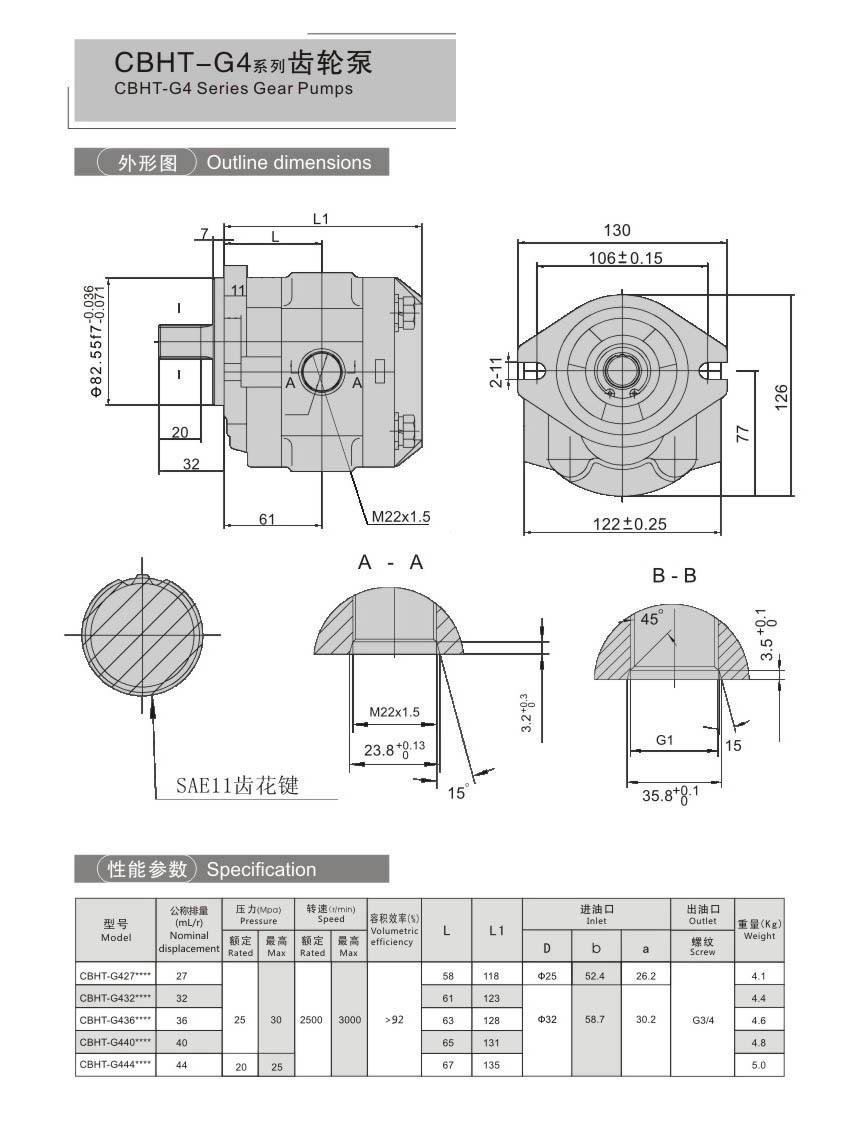 Amapompo we-CBHT-G4 Series Gear