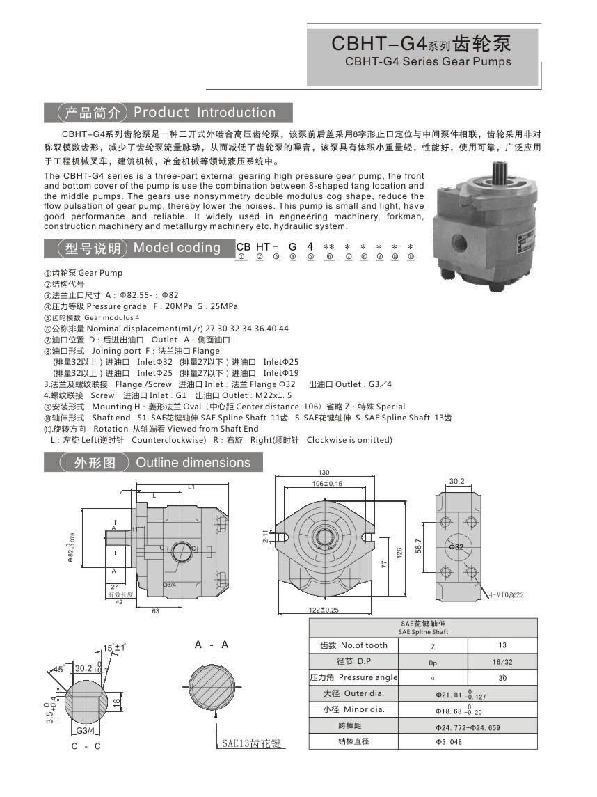 CBHT-G4Series Gear Pumps