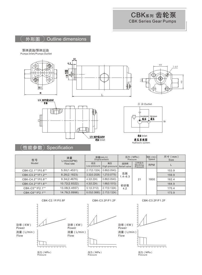 CBKSeries of double gear pump