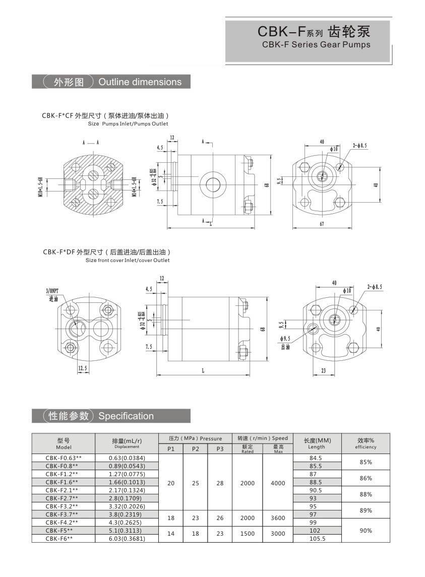 Amapompo we-CBK-FCBTD Series Gear