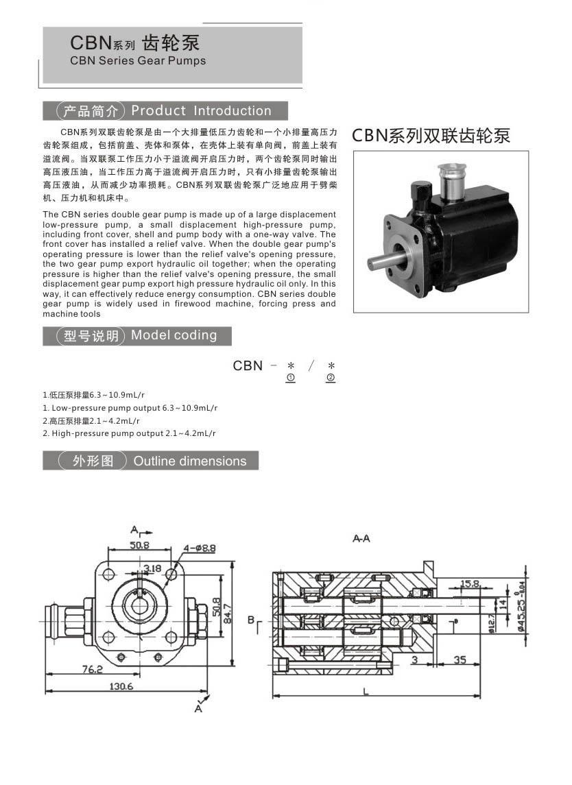 CBNSeries of double gear pump