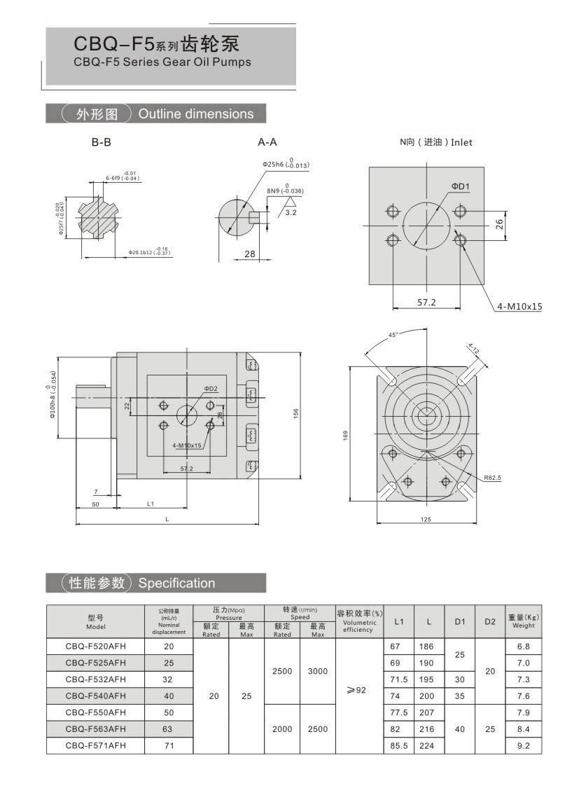 CBQ-F5 Series Gear Pumps