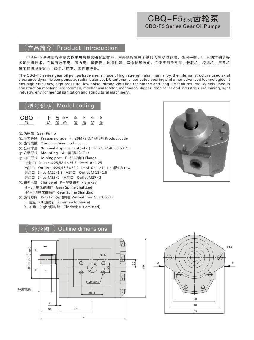 Amapompo we-CBQ-F5Series Gear