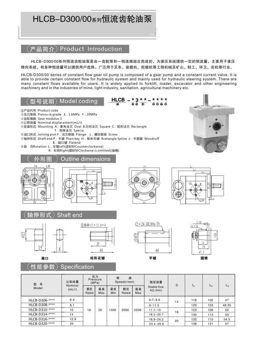 CBHT/HL-E300 Series of constant current gear oil pump