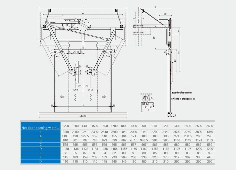Two-speed center opening door machine  dimensions