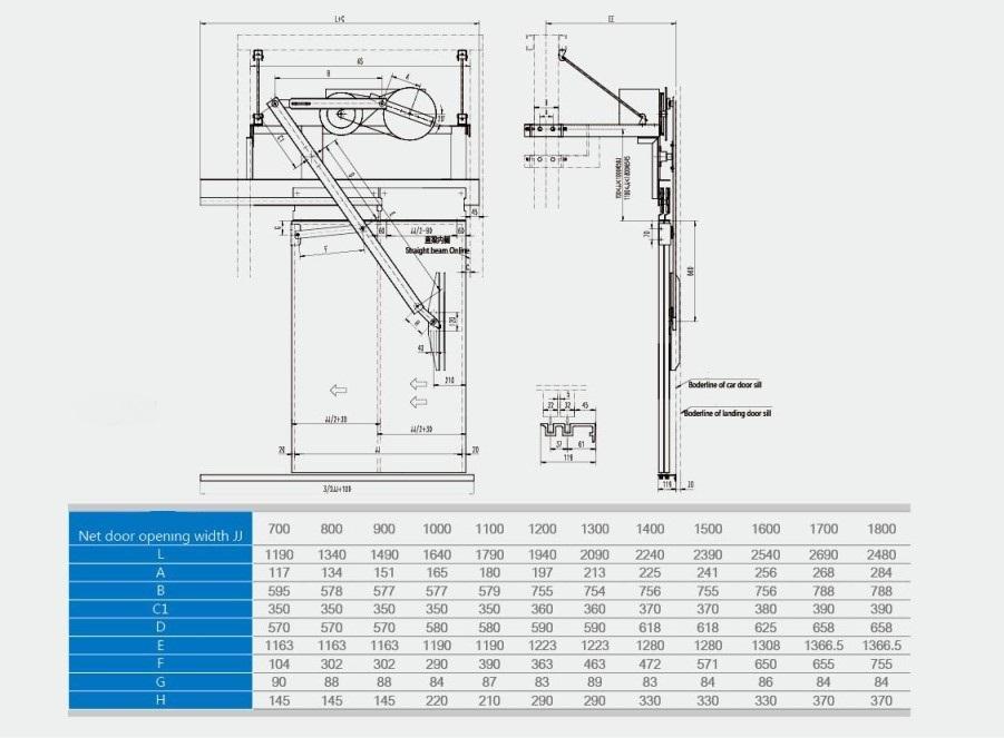 Two speed door machine  dimensions
