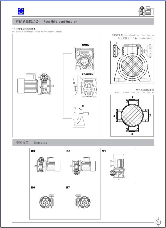 UDL | ussi reduktorid | Hiina uss-käigukasti kiiruse reduktorid | ussi reduktor | ussi käigukastid | kiiruse variaator | variaatorid | variaator