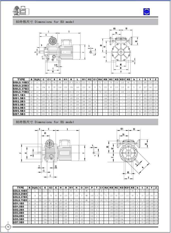 UDL | UDL | ussiregulaatorid | Hiina ussikäigukiiruse reduktorid | ussireduktor | ussikäigukastid | kiirusemuutja | variaatorid | variaator