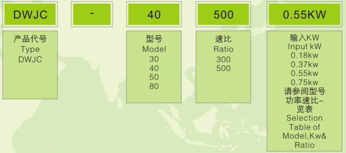Šiltnamio efektą sukeliančių dujų reduktoriai (pavarų dėžė) Modelio numerių nurodymas