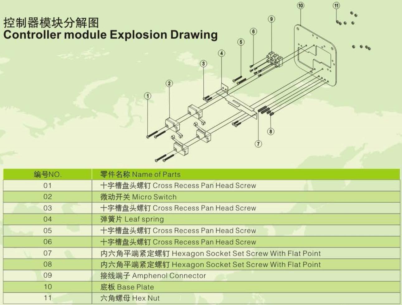 Šiltnamio efektą sukeliančių dujų reduktorių (pavarų dėžės) modelio, kW ir santykio pasirinkimo lentelė