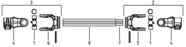 I-PTO shaft china manufacturer T Series