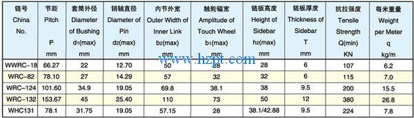 Welded Straight Sidebar Chain WHC131/WRC-131/WHC132 For Heavy Industrial