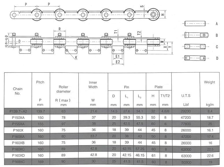Conveyor Chain P139.7/P150XA/P155XA For Beer Canned Line Bottle Washer